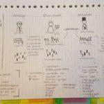 Werken vanuit kerndoelen: gepersonaliseerd op weg naar het eindexamen
